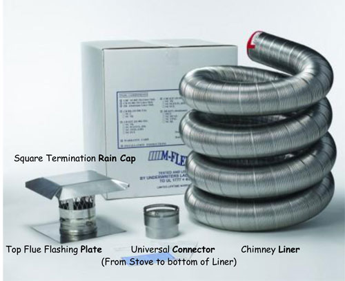 Chimney Liners - Stainless Steel Chimney Liners And Liner Kits Adirondack Stoves
